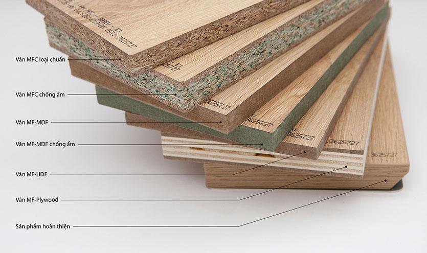 Các loại ván gỗ công nghiệp thông dụng - Nội thất Anh Vũ